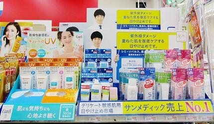 札幌必逛藥妝「SUNDRUG 狸小路2丁目店」防曬產品
