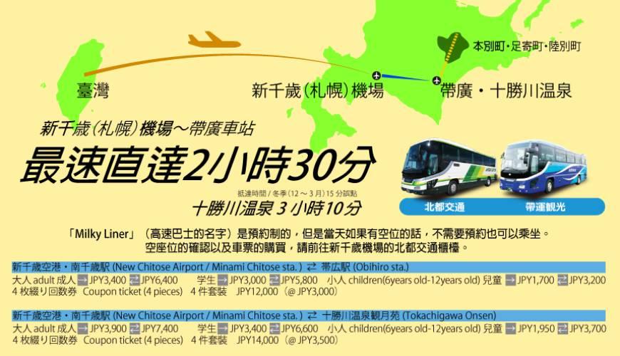 台灣到北海道十勝的交通方式