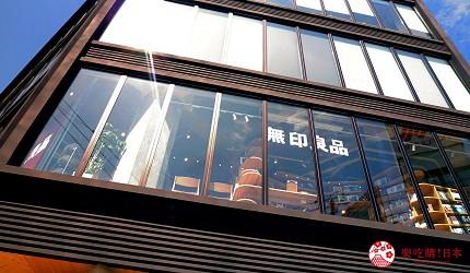 北海道自由行函館一日遊自助旅行,函館的「SHARE STAR函館」外觀