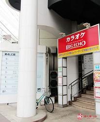 函馆必吃涮涮锅推荐「北海道涮涮锅 Pokke」的交通方式步骤三